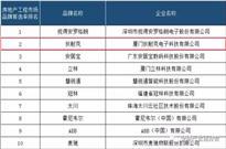 产业链战略诚信供应商公益榜单揭晓∣狄耐克位居全国第二