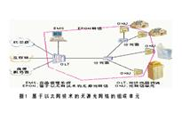 基于EPON技术的小区组网方案