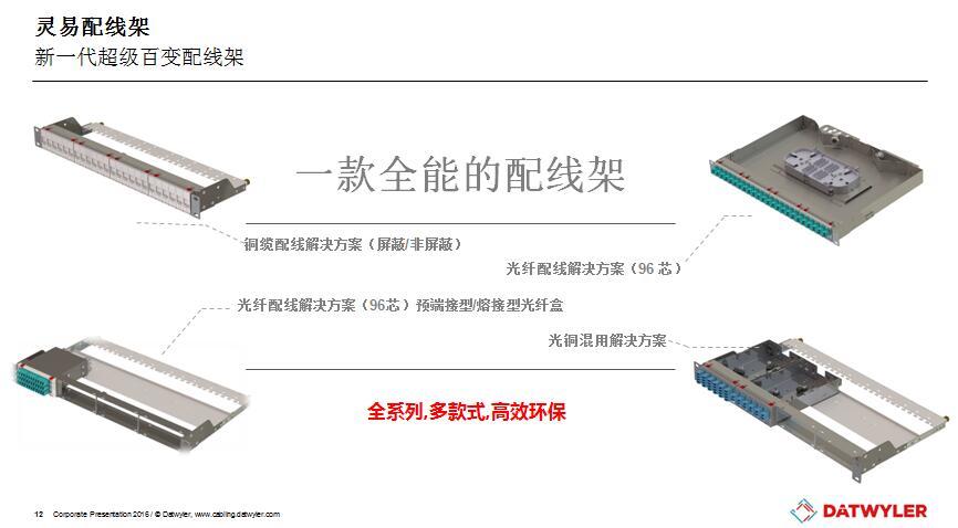 综合布线系统在智能建筑中的应用3