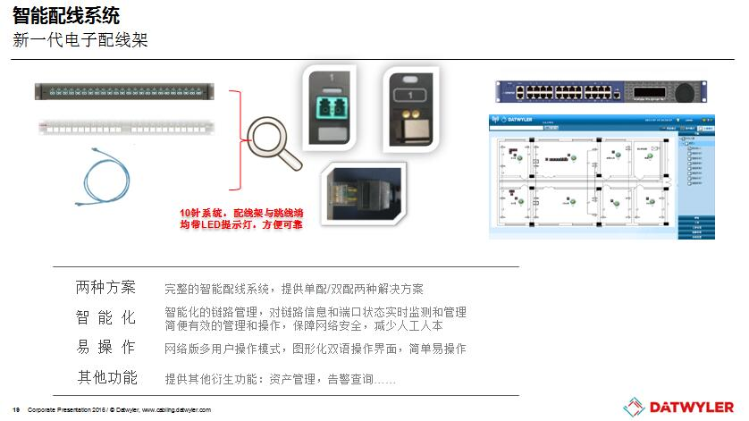 综合布线系统在智能建筑中的应用4