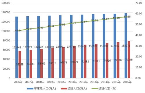 【数据参考】我国智能交通产业市场环境分析