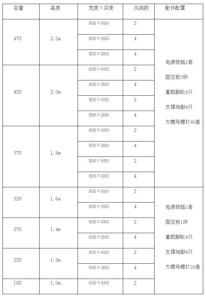 详述机柜的不同分类及常见配件4