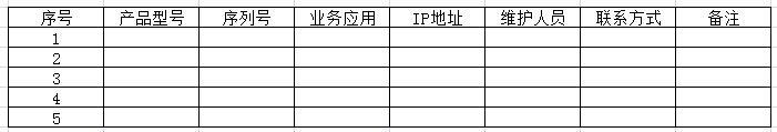 服务器及存储IP地址统计表