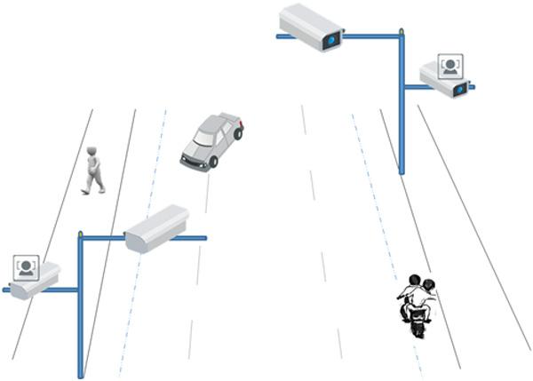 物联网 驱动社会治安管控模式的转变