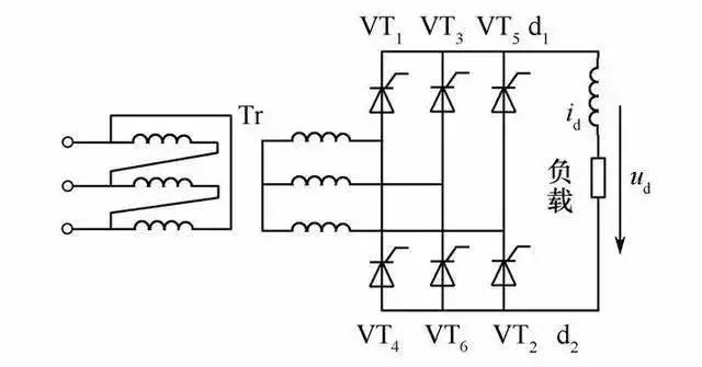 在一个周期中,每个二极管只有三分这一的时候导通(导通角为120度