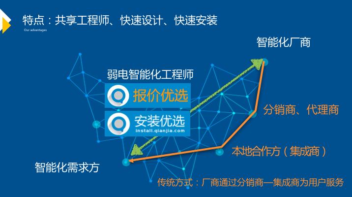 【活动报名】智能化产业链价值再造——千家智客新品发布会-60