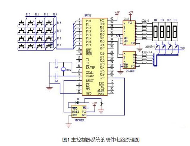 RS485通信电路的设计   在各种分布式集散控制系统中,往往采用一台单片机作为主机,多个单片机作为从机,主机控制整个系统的运行;从机采集信号,实现现场控制;主机和从机之间通过总线相连,如图2-4所示。主机通过TXD向各个从机(点到点)或多个从机(广播)发送信息,而各个从机也可以向主机发送信息,但从机之间不能自由通信,其必须通过主机进行信息传递。   本系统的有线通信方式采用RS485总线进行通信,RS485标准支持半双工通信,只需三根线就可以进行数据的发送和接收,同时具有抑制共模干扰的能力,接收灵