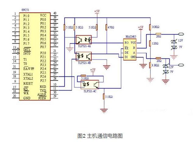 为了提高系统的抗干扰能力,采用光电耦合器TLP521对通信系统进行光电隔离。从机使用单片机的P1.0控制通信收发器MAX485的工作状态,平时置P1.0为低电平,使从机串行口处于侦听状态。当有串行中断产生时判别是否是本机号,若为本机地址则置P1.0为高电平,发送应答信息,然后再置P1.
