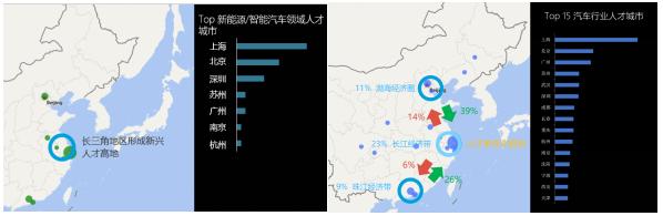 领英大数据透视新能源与智能汽车人才趋势: 中美自动驾驶人才角力 美国资深人才远超中国