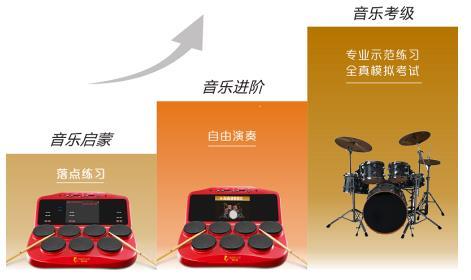 音乐猫智能乐器掀起幼儿音乐启蒙教育风暴