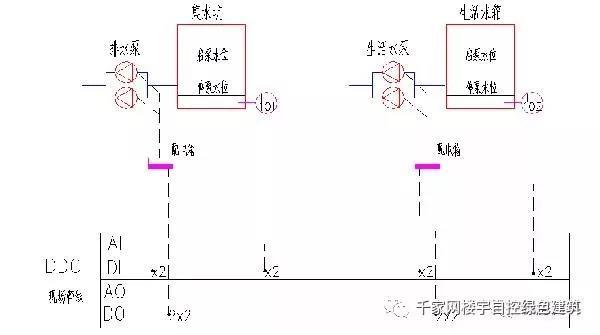 90kw电泵控制柜电路图