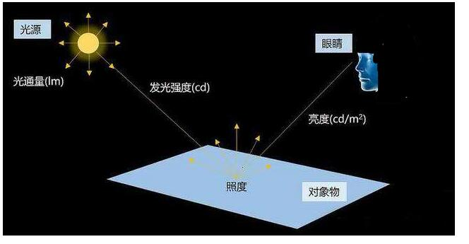 http://www.zgmaimai.cn/fangchanjiaji/197925.html