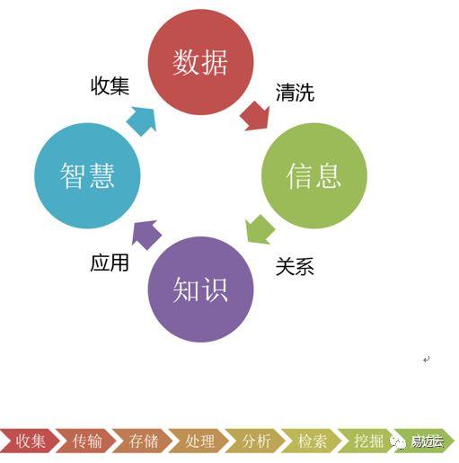 http://www.reviewcode.cn/yanfaguanli/39177.html
