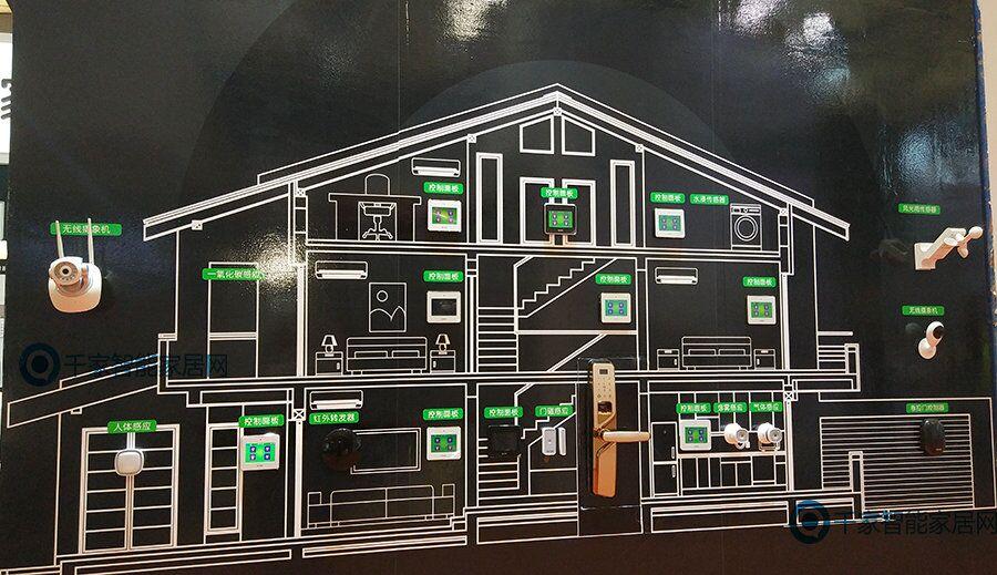 智能家居系统如何做好布线工作?,综合布线,广州际智网络科技有限公司