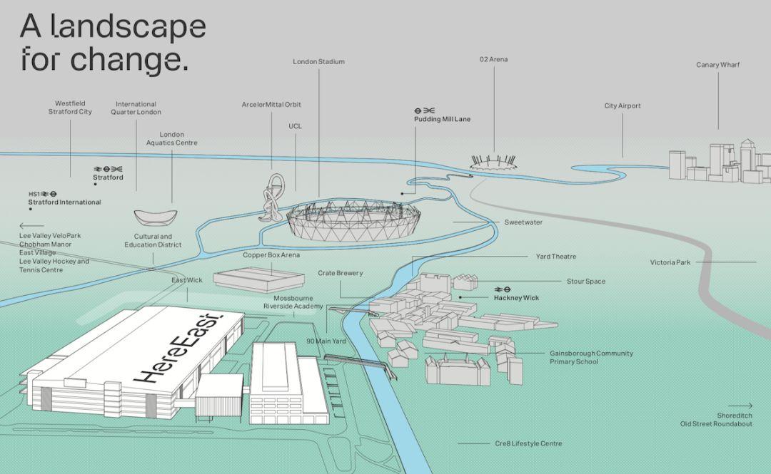 伦敦的Here East创新社区:功能转型的创新区典范