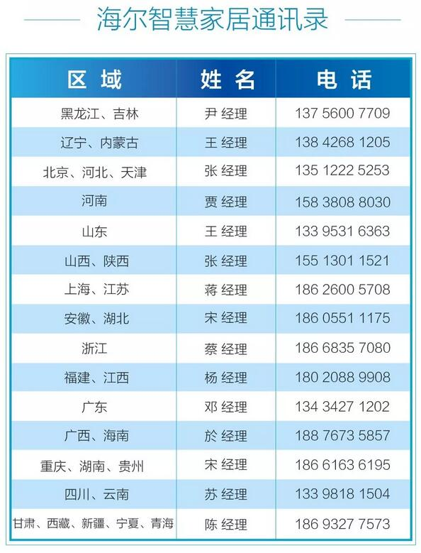 浙南最大的海尔智慧家居服务中心,在温州开业了!