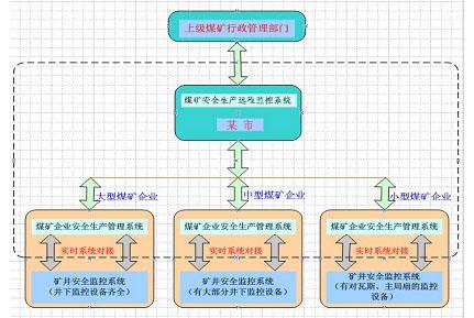 地理高一结构框架图